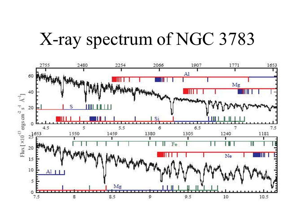 X-ray spectrum of NGC 3783