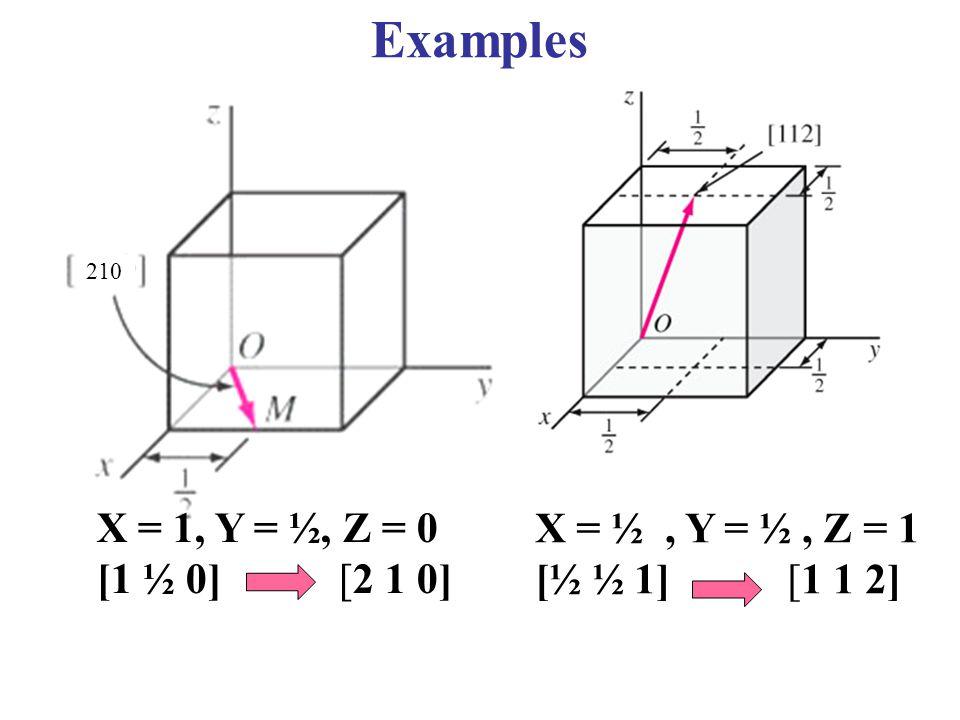 Examples 210 X = ½, Y = ½, Z = 1 [½ ½ 1] [1 1 2] X = 1, Y = ½, Z = 0 [1 ½ 0] [2 1 0]