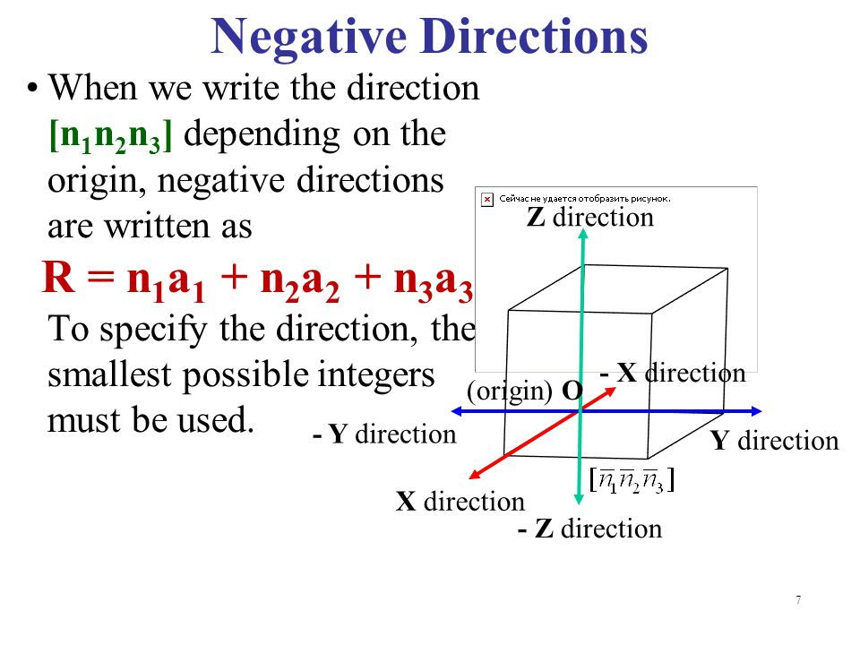 7 When we write the direction [n 1 n 2 n 3 ] depending on the origin, negative directions are written as R = n 1 a 1 + n 2 a 2 + n 3 a 3 To specify th