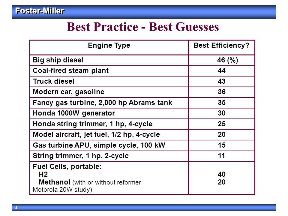 Foster-Miller 4 Best Practice - Best Guesses Engine TypeBest Efficiency? Big ship diesel 46 (%) Coal-fired steam plant44 Truck diesel43 Modern car, ga