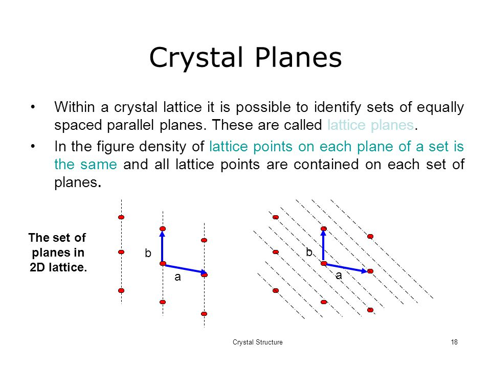 Crystal Structure18 Crystal Planes Within a crystal lattice it is possible to identify sets of equally spaced parallel planes. These are called lattic