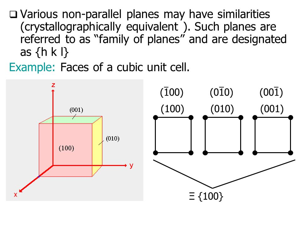 """ Various non-parallel planes may have similarities (crystallographically equivalent ). Such planes are referred to as """"family of planes"""" and are desi"""