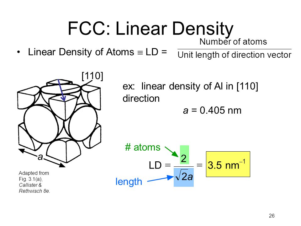 26 ex: linear density of Al in [110] direction a = 0.405 nm FCC: Linear Density Linear Density of Atoms  LD = a [110] Unit length of direction vector