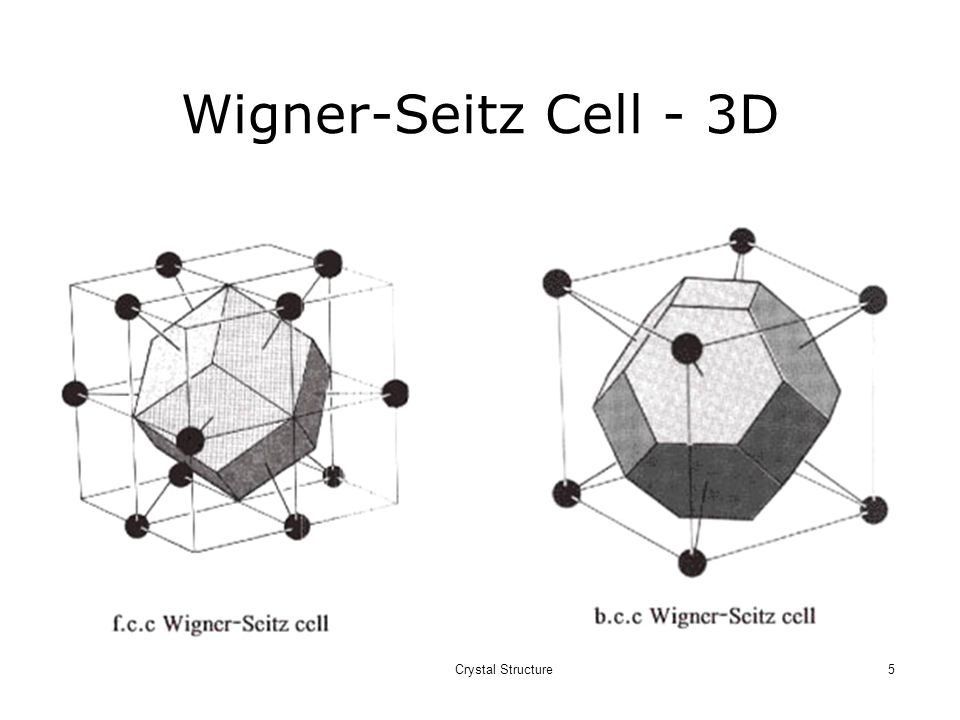 Crystal Structure5 Wigner-Seitz Cell - 3D