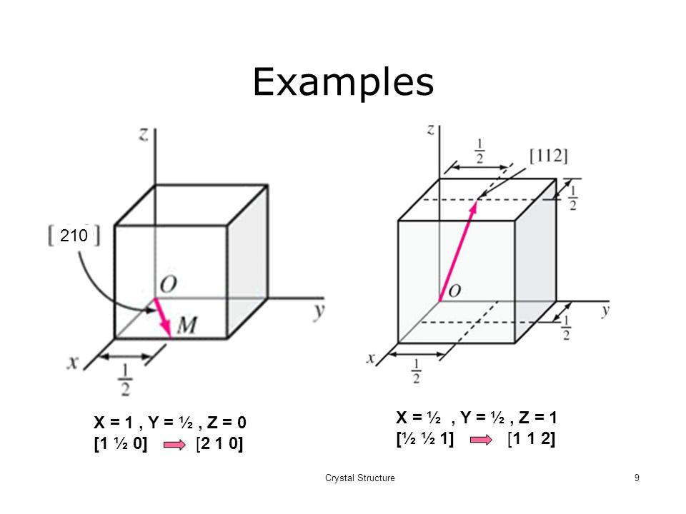 Crystal Structure9 210 X = 1, Y = ½, Z = 0 [1 ½ 0] [2 1 0] X = ½, Y = ½, Z = 1 [½ ½ 1] [1 1 2] Examples