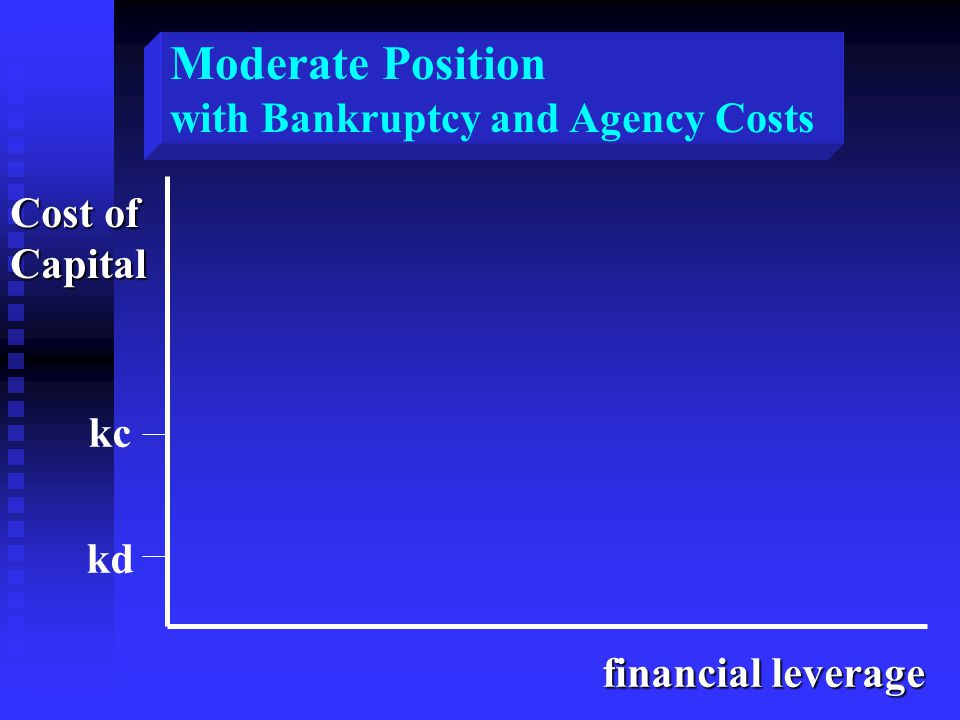 Moderate Position with Bankruptcy and Agency Costs Cost of Capital financial leverage kc kd