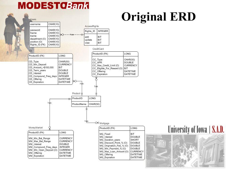 Original ERD