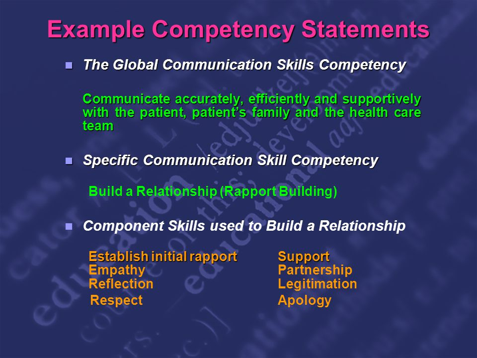 Slide 16 Example Competency Statements The Global Communication Skills Competency The Global Communication Skills Competency Communicate accurately, efficiently and supportively with the patient, patient's family and the health care team Specific Communication Skill Competency Specific Communication Skill Competency Build a Relationship (Rapport Building) Component Skills used to Build a Relationship Establish initial rapport Support Empathy Partnership Reflection Legitimation Respect Apology
