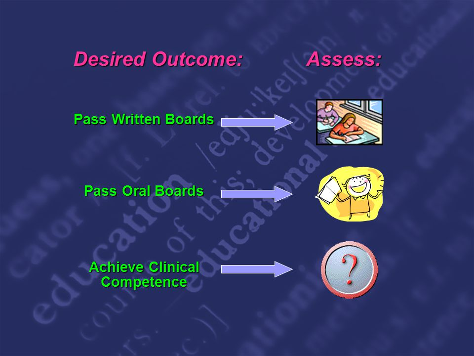 Slide 4 Pass Oral Boards Pass Written Boards Achieve Clinical Competence Desired Outcome: Assess: