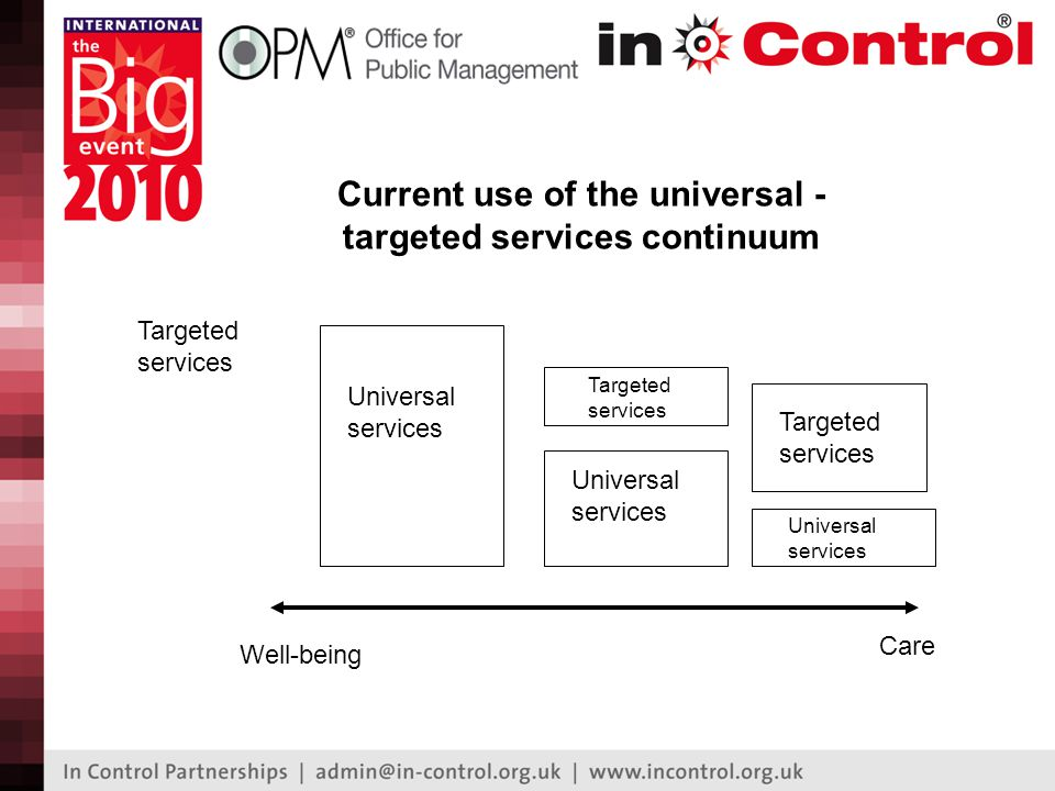 Well-being Care Universal services Targeted services Current use of the universal - targeted services continuum Universal services Targeted services