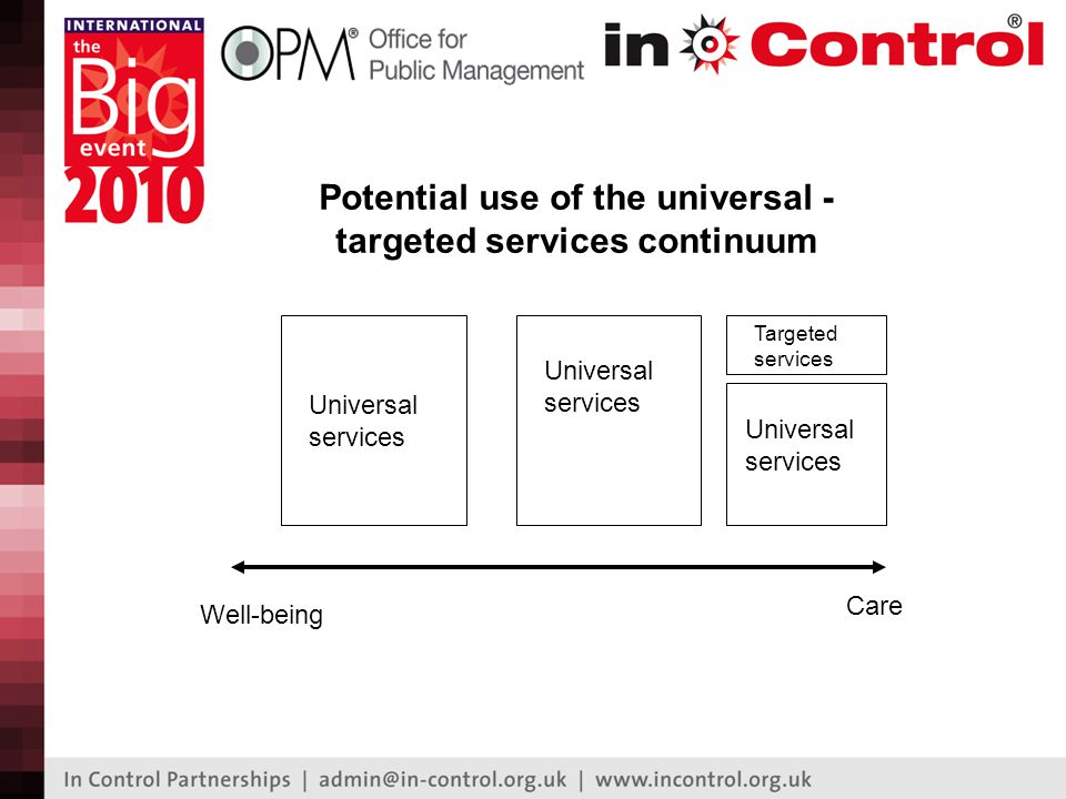 Well-being Care Universal services Targeted services Potential use of the universal - targeted services continuum Universal services