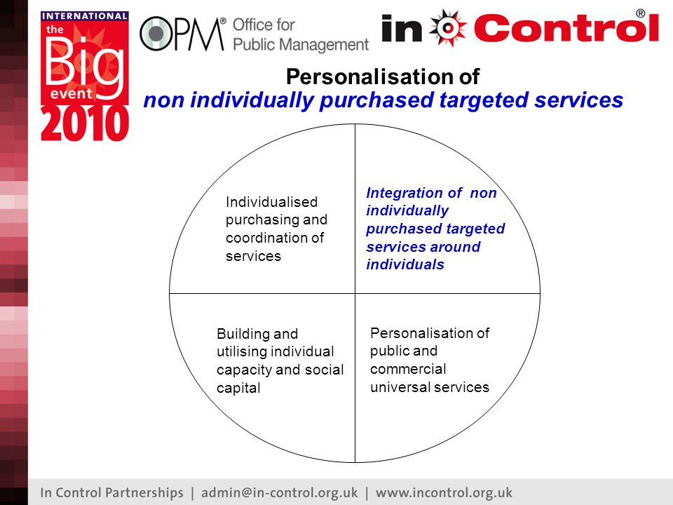 Individualised purchasing and coordination of services Building and utilising individual capacity and social capital Integration of non individually purchased targeted services around individuals Personalisation of public and commercial universal services Personalisation of non individually purchased targeted services