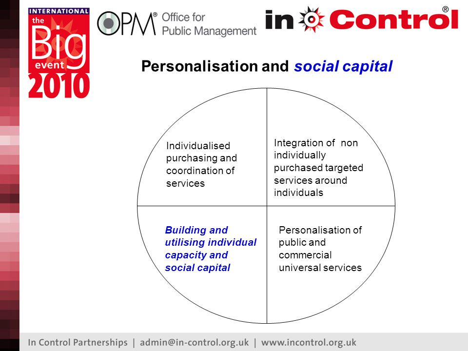 Individualised purchasing and coordination of services Building and utilising individual capacity and social capital Personalisation of public and commercial universal services Personalisation and social capital Integration of non individually purchased targeted services around individuals