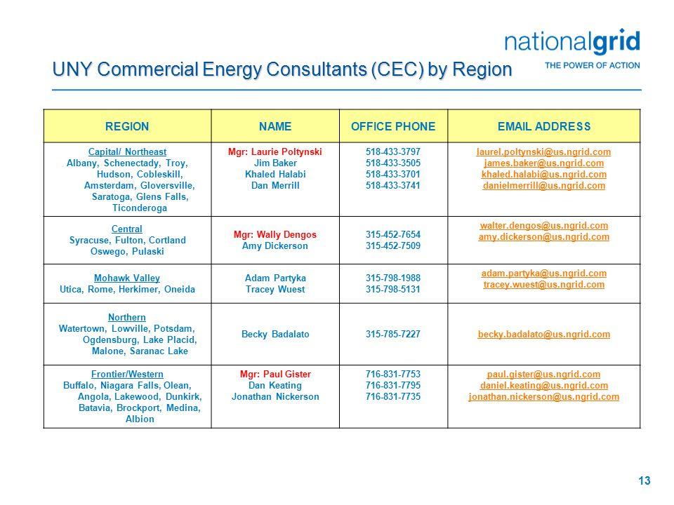 13 UNY Commercial Energy Consultants (CEC) by Region REGIONNAMEOFFICE PHONEEMAIL ADDRESS Capital/ Northeast Albany, Schenectady, Troy, Hudson, Cobleskill, Amsterdam, Gloversville, Saratoga, Glens Falls, Ticonderoga Mgr: Laurie Poltynski Jim Baker Khaled Halabi Dan Merrill 518-433-3797 518-433-3505 518-433-3701 518-433-3741 laurel.poltynski@us.ngrid.com james.baker@us.ngrid.com khaled.halabi@us.ngrid.com danielmerrill@us.ngrid.com Central Syracuse, Fulton, Cortland Oswego, Pulaski Mgr: Wally Dengos Amy Dickerson 315-452-7654 315-452-7509 walter.dengos@us.ngrid.com amy.dickerson@us.ngrid.com Mohawk Valley Utica, Rome, Herkimer, Oneida Adam Partyka Tracey Wuest 315-798-1988 315-798-5131 adam.partyka@us.ngrid.com tracey.wuest@us.ngrid.com Northern Watertown, Lowville, Potsdam, Ogdensburg, Lake Placid, Malone, Saranac Lake Becky Badalato315-785-7227becky.badalato@us.ngrid.com Frontier/Western Buffalo, Niagara Falls, Olean, Angola, Lakewood, Dunkirk, Batavia, Brockport, Medina, Albion Mgr: Paul Gister Dan Keating Jonathan Nickerson 716-831-7753 716-831-7795 716-831-7735 paul.gister@us.ngrid.com daniel.keating@us.ngrid.com jonathan.nickerson@us.ngrid.com