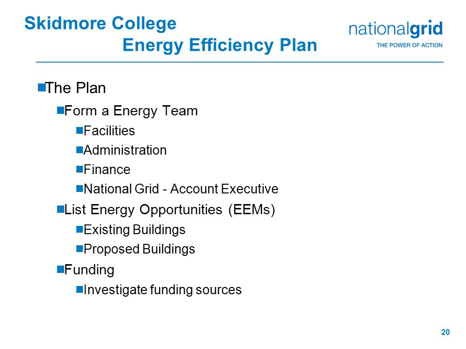 20  The Plan  Form a Energy Team  Facilities  Administration  Finance  National Grid - Account Executive  List Energy Opportunities (EEMs)  Existing Buildings  Proposed Buildings  Funding  Investigate funding sources Skidmore College Energy Efficiency Plan