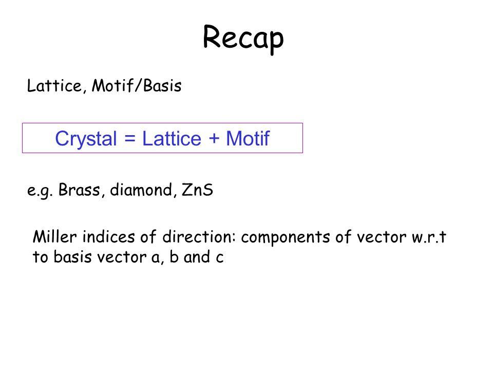 Recap Lattice, Motif/Basis Crystal = Lattice + Motif e.g.