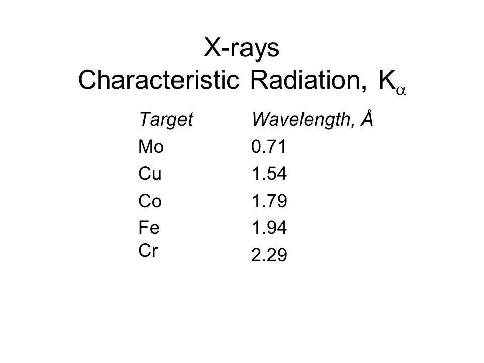 X-rays Characteristic Radiation, K  Target Mo Cu Co Fe Cr Wavelength, Å 0.71 1.54 1.79 1.94 2.29