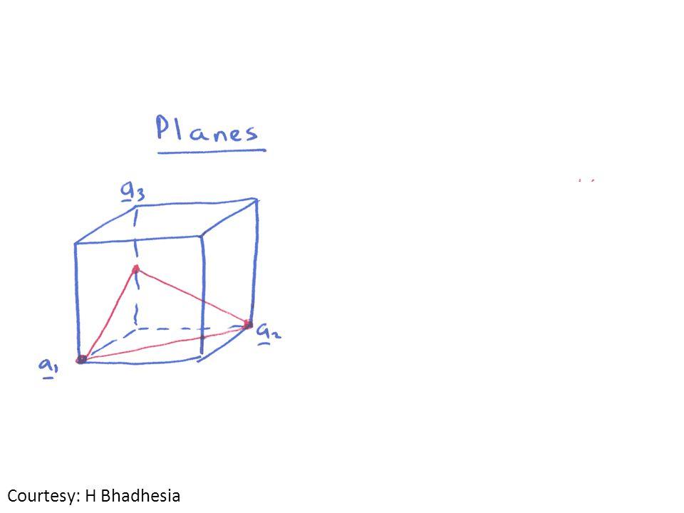 Courtesy: H Bhadhesia