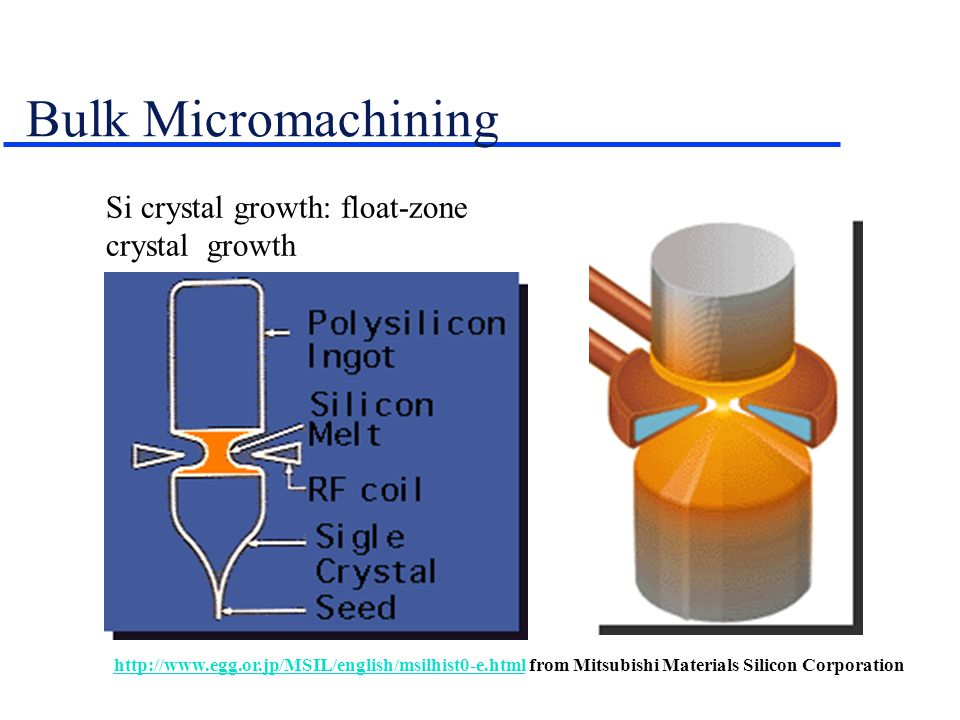 http://www.egg.or.jp/MSIL/english/msilhist0-e.htmlhttp://www.egg.or.jp/MSIL/english/msilhist0-e.html from Mitsubishi Materials Silicon Corporation Bulk Micromachining Si crystal growth: float-zone crystal growth