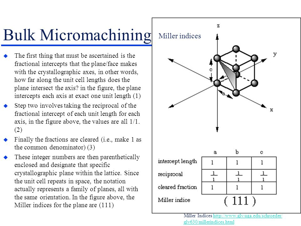Miller indices  The first thing that must be ascertained is the fractional intercepts that the plane/face makes with the crystallographic axes, in other words, how far along the unit cell lengths does the plane intersect the axis.