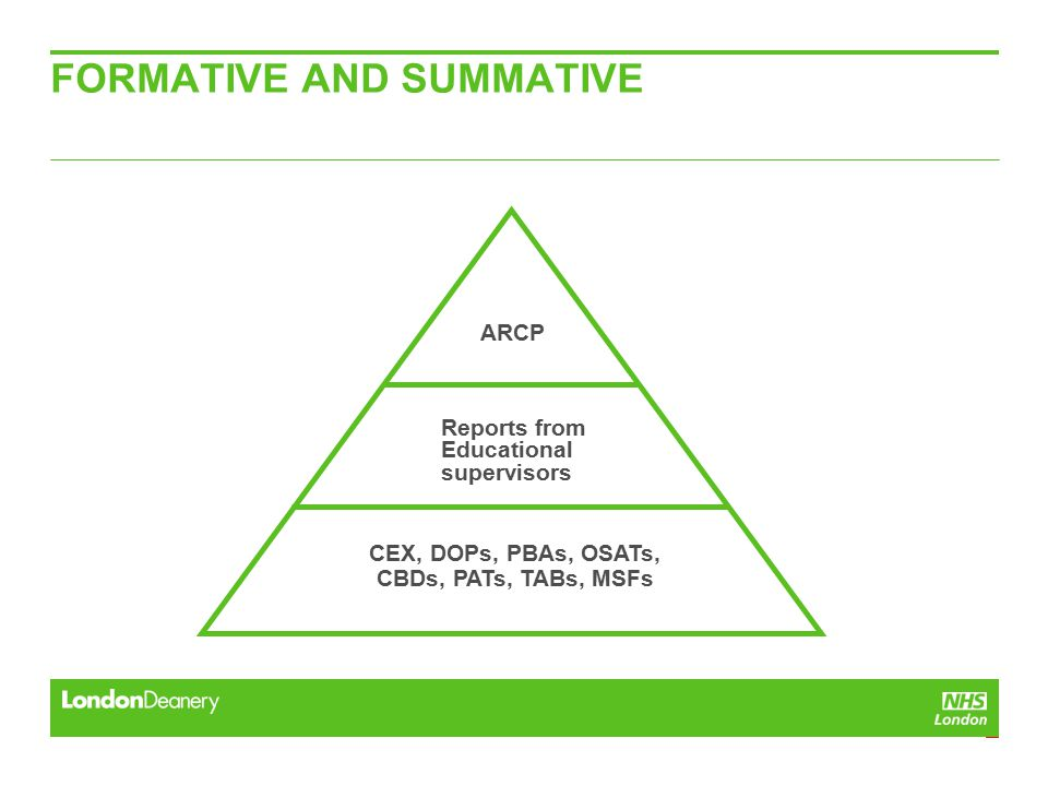 FORMATIVE AND SUMMATIVE ARCP Reports from Educational supervisors CEX, DOPs, PBAs, OSATs, CBDs, PATs, TABs, MSFs