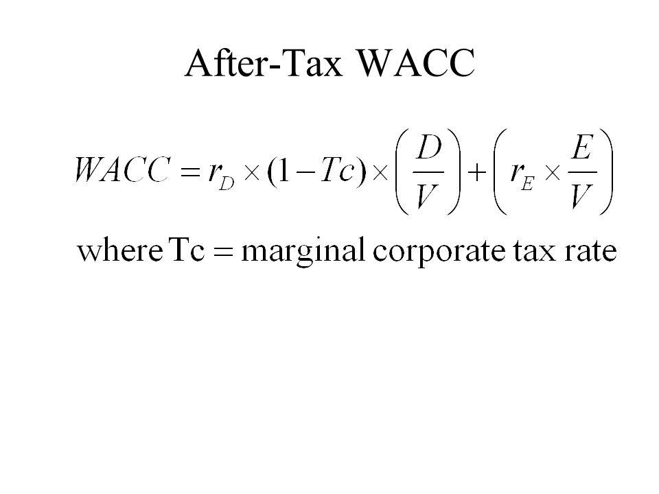 After-Tax WACC