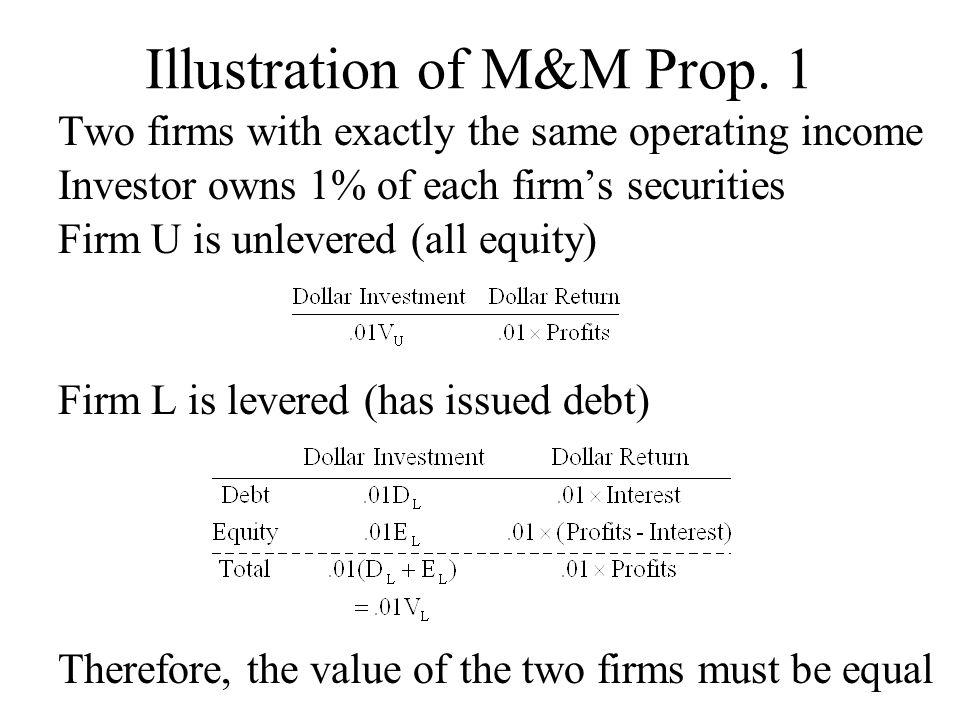 Illustration of M&M Prop.