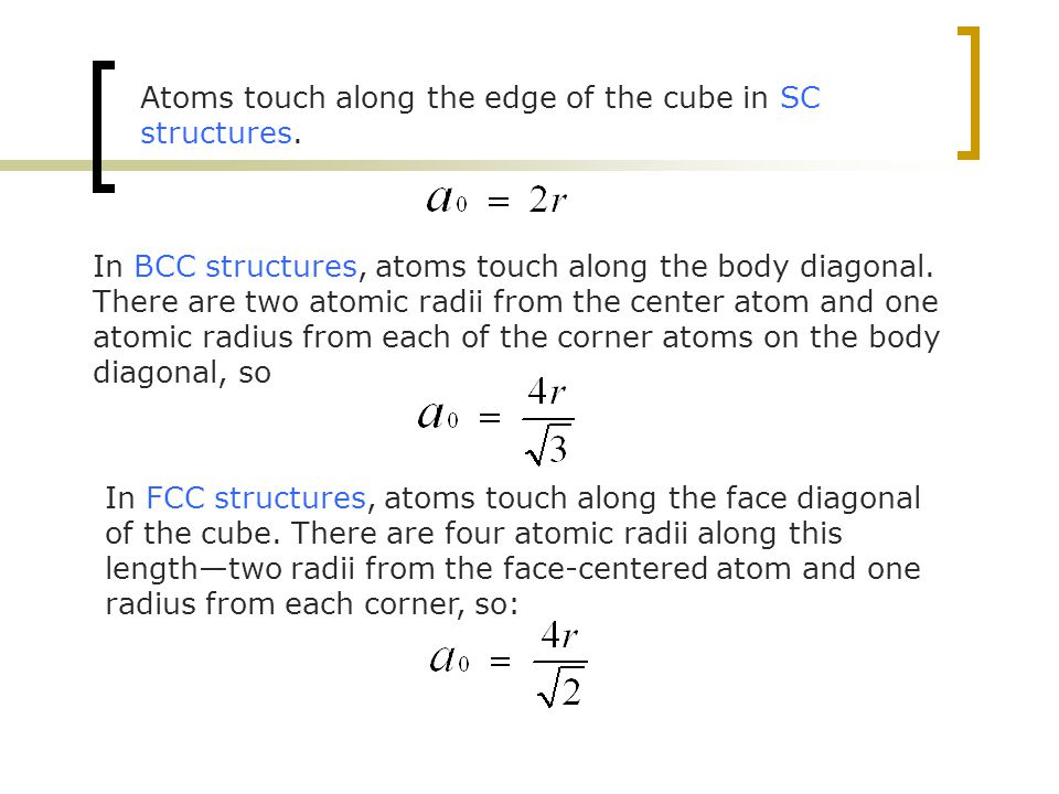 Atoms touch along the edge of the cube in SC structures.