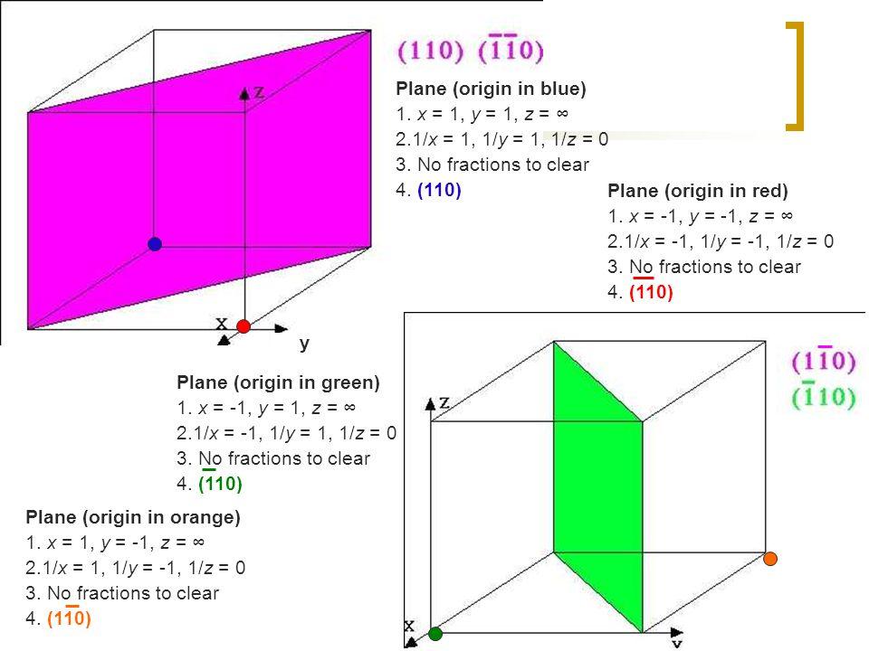 Plane (origin in orange) 1. x = 1, y = -1, z = ∞ 2.1/x = 1, 1/y = -1, 1/z = 0 3. No fractions to clear 4. (110) Plane (origin in red) 1. x = -1, y = -