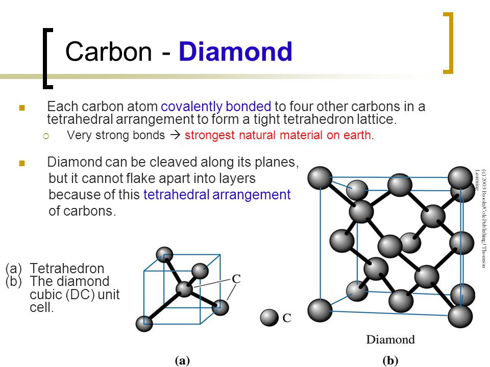 Carbon - Diamond (c) 2003 Brooks/Cole Publishing / Thomson Learning (a)Tetrahedron (b)The diamond cubic (DC) unit cell.
