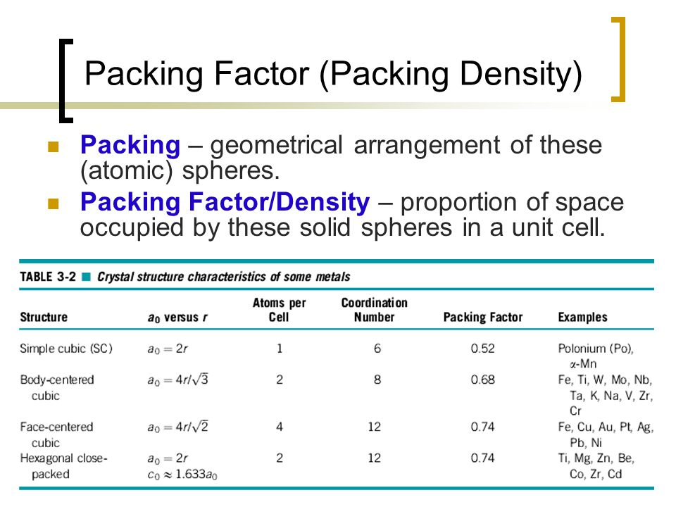 Packing Factor (Packing Density) Packing – geometrical arrangement of these (atomic) spheres.