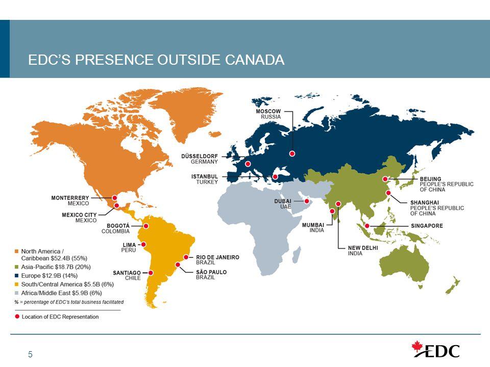 5 EDC'S PRESENCE OUTSIDE CANADA