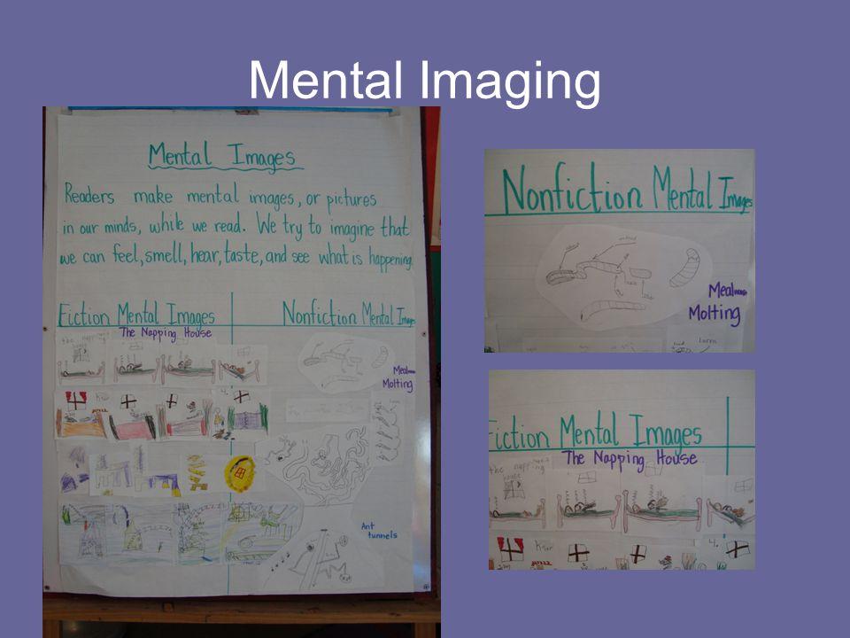 Mental Imaging