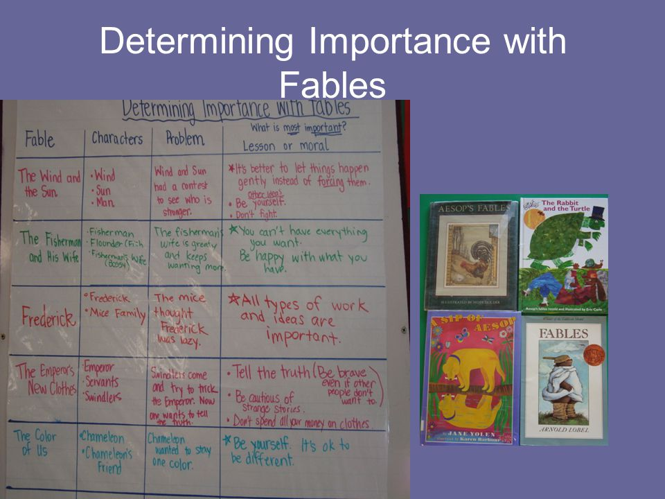 Determining Importance with Fables
