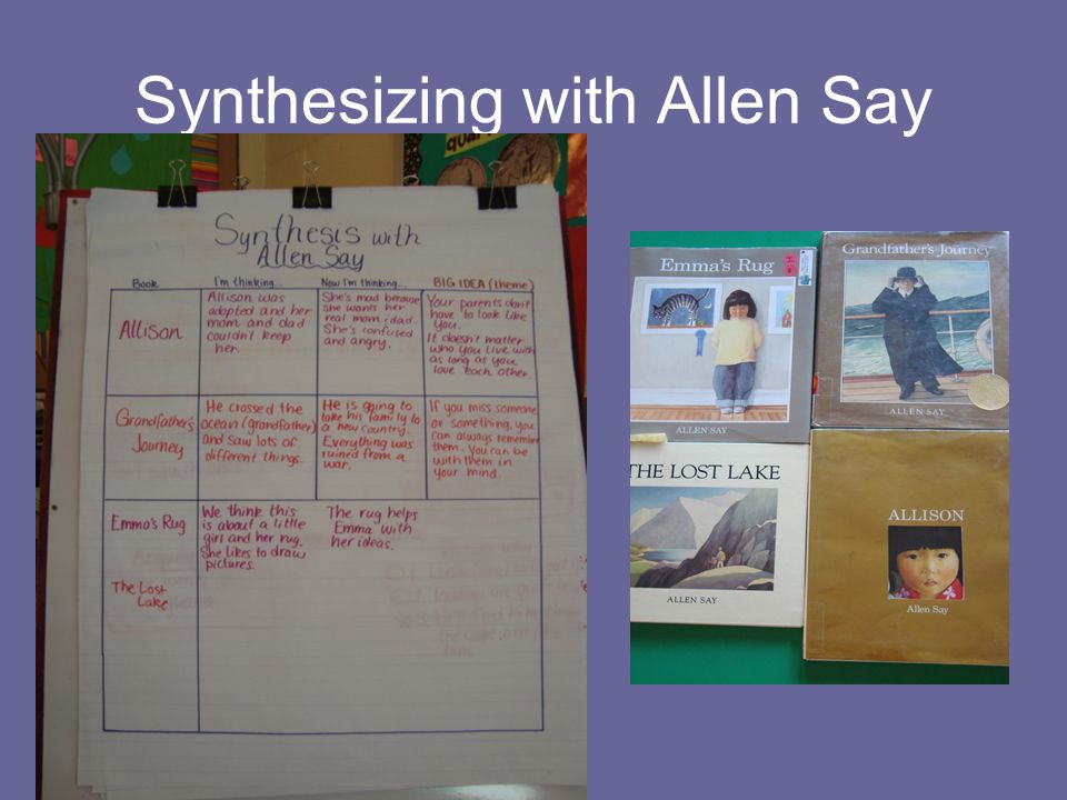 Synthesizing with Allen Say