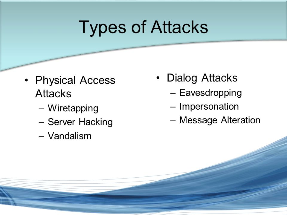 Trish Miller Physical Access Attacks –Wiretapping –Server Hacking –Vandalism Dialog Attacks –Eavesdropping –Impersonation –Message Alteration Types of Attacks
