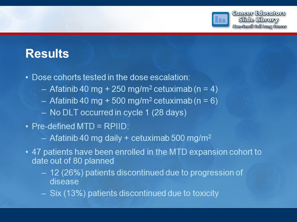 Dose cohorts tested in the dose escalation: –Afatinib 40 mg + 250 mg/m 2 cetuximab (n = 4) –Afatinib 40 mg + 500 mg/m 2 cetuximab (n = 6) –No DLT occurred in cycle 1 (28 days) Pre-defined MTD = RPIID: –Afatinib 40 mg daily + cetuximab 500 mg/m 2 47 patients have been enrolled in the MTD expansion cohort to date out of 80 planned –12 (26%) patients discontinued due to progression of disease –Six (13%) patients discontinued due to toxicity Results