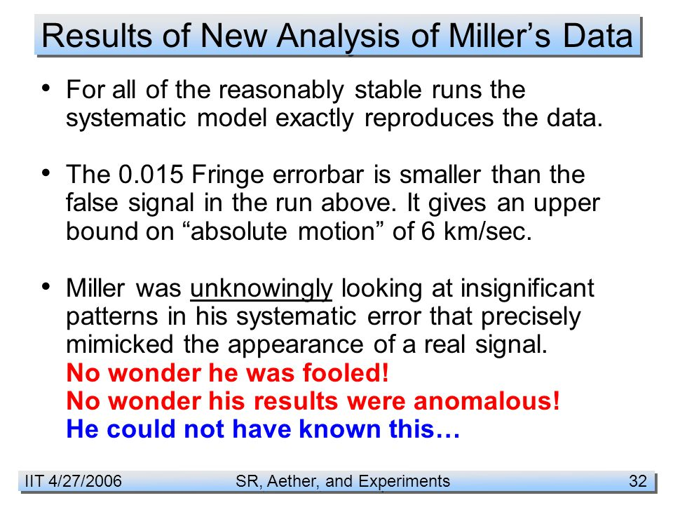 IIT 4/27/2006 SR, Aether, and Experiments 32 Results of New Analysis of Miller's Data For all of the reasonably stable runs the systematic model exactly reproduces the data.