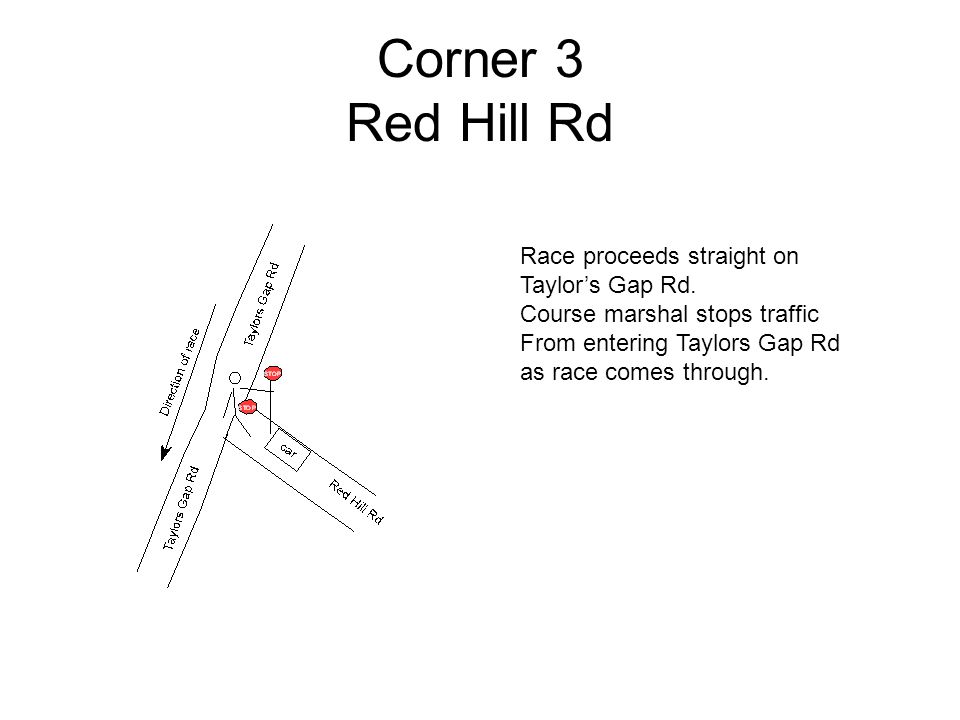 Corner 3 Red Hill Rd Race proceeds straight on Taylor's Gap Rd. Course marshal stops traffic From entering Taylors Gap Rd as race comes through.