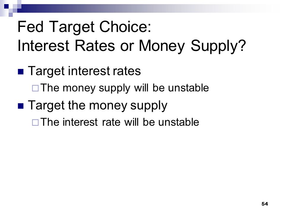 54 Target interest rates  The money supply will be unstable Target the money supply  The interest rate will be unstable Fed Target Choice: Interest Rates or Money Supply
