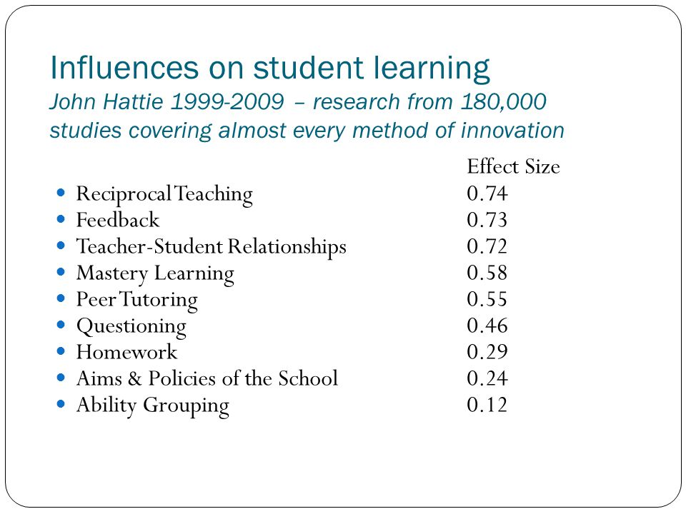 Influences on student learning John Hattie 1999-2009 – research from 180,000 studies covering almost every method of innovation Effect Size Reciprocal