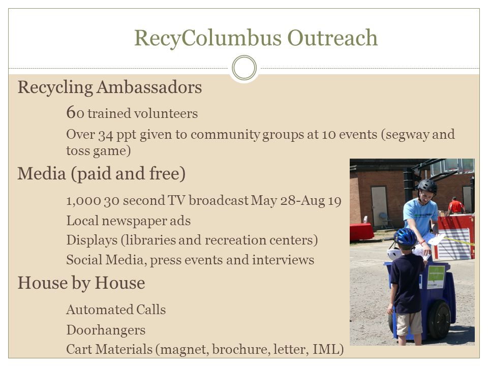 RecyColumbus Outreach Recycling Ambassadors 6 0 trained volunteers Over 34 ppt given to community groups at 10 events (segway and toss game) Media (paid and free) 1,000 30 second TV broadcast May 28-Aug 19 Local newspaper ads Displays (libraries and recreation centers) Social Media, press events and interviews House by House Automated Calls Doorhangers Cart Materials (magnet, brochure, letter, IML)