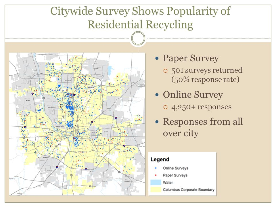 Citywide Survey Shows Popularity of Residential Recycling Paper Survey  501 surveys returned (50% response rate) Online Survey  4,250+ responses Responses from all over city