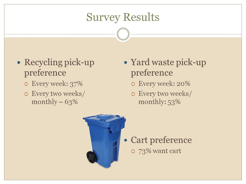 Survey Results Recycling pick-up preference  Every week: 37%  Every two weeks/ monthly – 63% Yard waste pick-up preference  Every week: 20%  Every two weeks/ monthly: 53% Cart preference  73% want cart