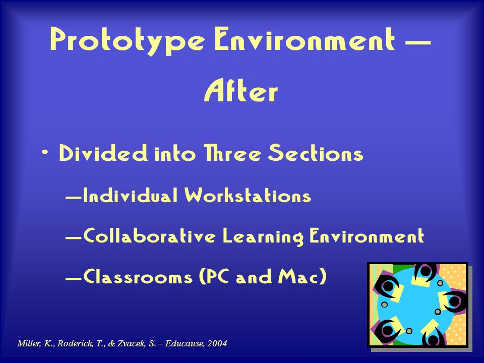 Miller, K., Roderick, T., & Zvacek, S. – Educause, 2004 Prototype Environment – After Divided into Three Sections – Individual Workstations – Collabor
