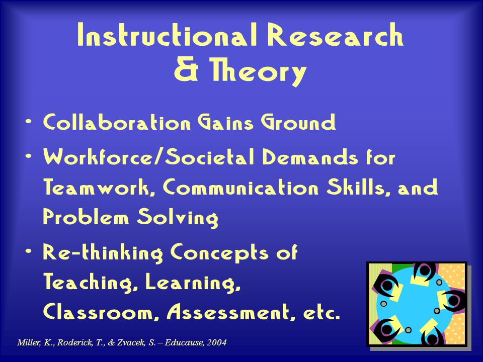 Miller, K., Roderick, T., & Zvacek, S. – Educause, 2004 Instructional Research & Theory Collaboration Gains Ground Workforce/Societal Demands for Team