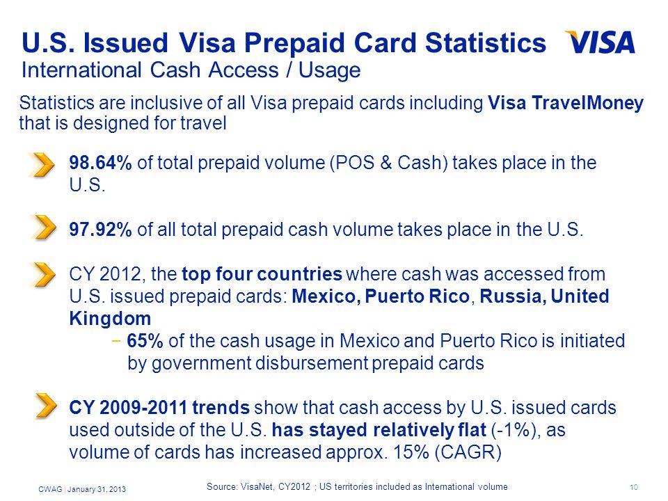10 CWAG | January 31, 2013 U.S. Issued Visa Prepaid Card Statistics International Cash Access / Usage Source: VisaNet, CY2012 ; US territories include