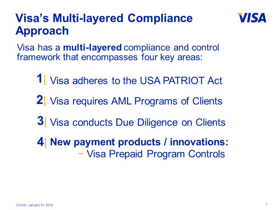 5 CWAG | January 31, 2013 Visa adheres to the USA PATRIOT Act Visa requires AML Programs of Clients Visa conducts Due Diligence on Clients New payment products / innovations: − Visa Prepaid Program Controls 1|1| 2|2| 3|3| Visa has a multi-layered compliance and control framework that encompasses four key areas: 4|4| Visa's Multi-layered Compliance Approach