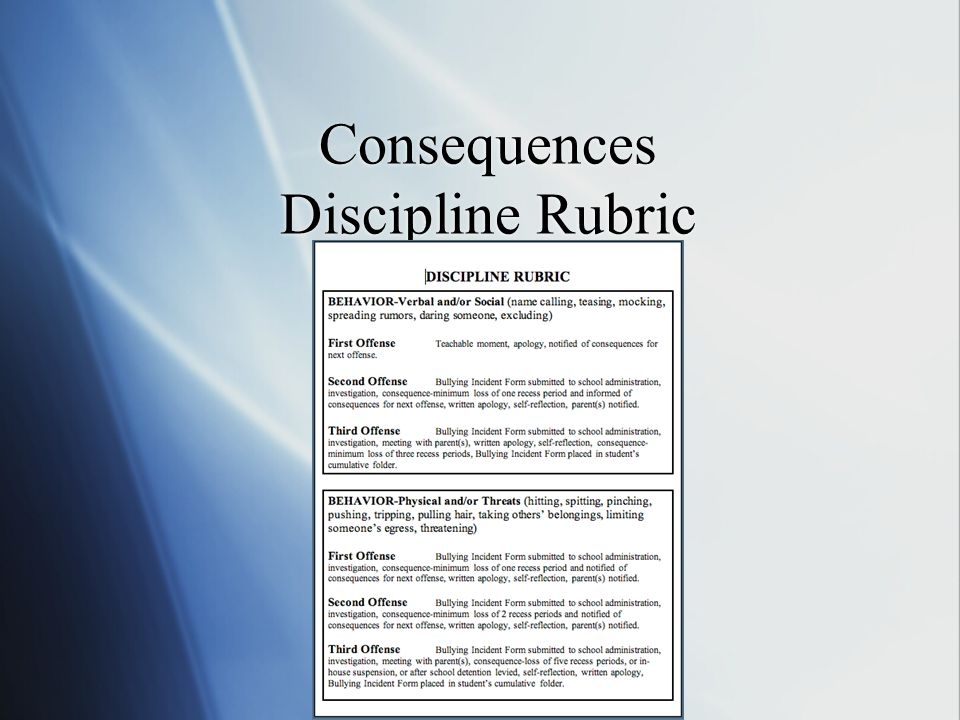 Consequences Discipline Rubric