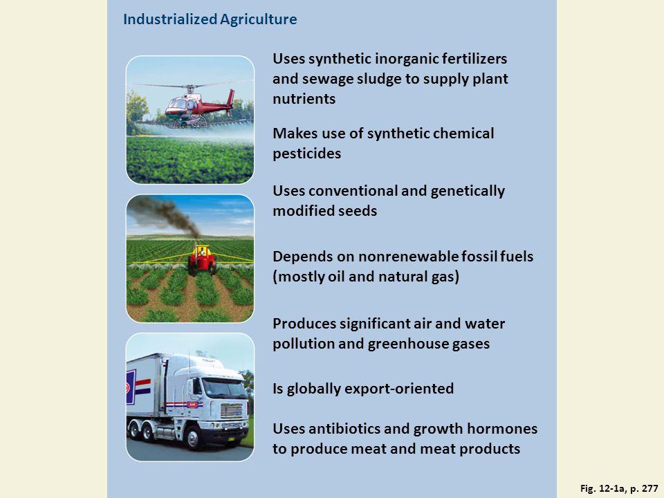 Solutions: Soil Salinization Fig. 12-31, p. 308